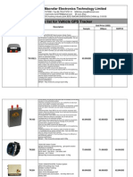 Price List for Gps Tracker From Macrofar LTD