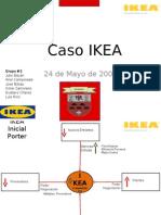 Caso Ikea
