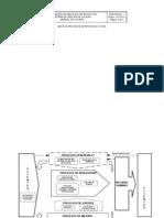 Ejemplo Caracterizacion de Procesos