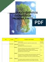 Principales Eventos Evolutivos