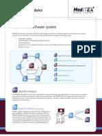MedITEX IVF Software - Modules
