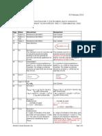 CCIP Concise Eurocode2 Errata Mar10
