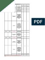 Cronograma de Actividades Trabajo en Equipo en El Nivel Gerencial