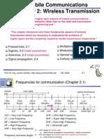C02 Wireless Transmission%5B1%5D