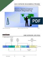 Radio Network Engineering Process