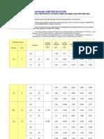 Pipes ASMEANSIB36.10-19 Dimensiones