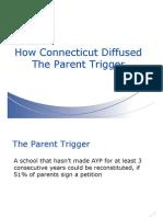 Aft Parent Power Guide