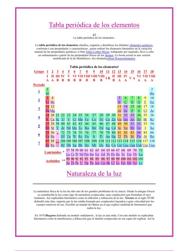 tabla peridica de los elementos - Tabla Periodica Julius Lothar Meyer
