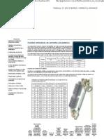 Fusibles Limitadores de Corriente alta tensión y de transformadores