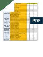 Matriz de Evaluacion de Impacto Aserradero