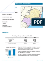 Perfil Municipal Varginha