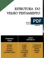 Estrutura Do Velho Testamento