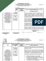 Perfil Gobernacion SVCorreccion100311