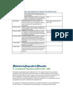 Cronograma de Normativa Basica de Inspeccion e Historia
