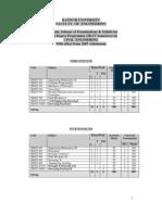 B.tech Degree  (III-IV Semesters)  Syllabus For  Civil Engineering