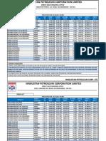 Bitumen Price List April 2011 to 1st August 2011