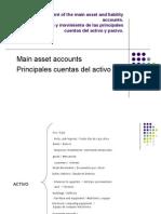 Denominación y movimiento de las principales cuentas del activo