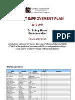 District Improvement Plan - 2010-2011