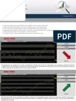 Forex Market Insight 05 August 2011
