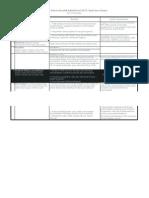 Daftar masalah KKNP Div Keuangan