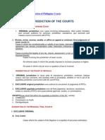 Summary of Jurisdiction of Philippine Courts