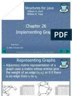 26. Graph Implementation