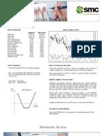 SMC Global-Derivative 05-08-2011