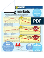 Tanking markets