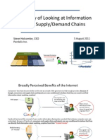 A New Way of Looking at Information Sharing in Supply & Demand chains