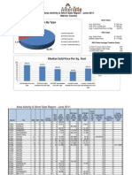June 2011 Distressed Property Report