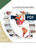 Desarrollo y derechos indígenas