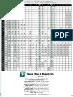 TX Pipe Chart Web