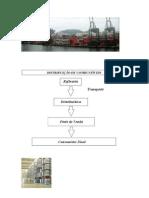 A importância da distribuição física no processo logístico