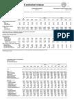 Federal Reserve - June 2011 Consumer Credit (G.19)