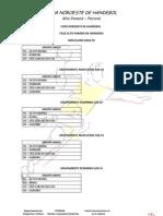 Tabela Copa Noroeste de Handebol Etapa