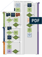 ICSPMO DIACAP Processing Guide for Vendors (v1.1)