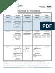 US Financial Data Weekly via STL Fed