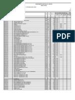 01 VDS Requerimiento_Actualizado Al 05-08-2011