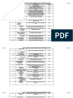 List of Selected Papers for the Publication