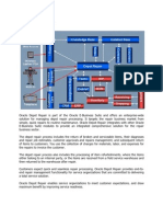 Depot Repair-Product Specific