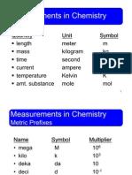 Chapter1 Measurements)