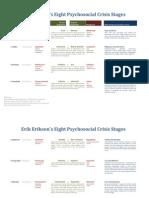 18346566 Erik Eriksons 8 Psycho Social Crisis Stages