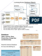 Data Modeling Case Study