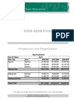 QLD Coal Statistics FY 2008-2009