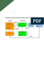 2-BModelo de Analisis de Politica Exterior