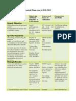 Logical Framework 2010