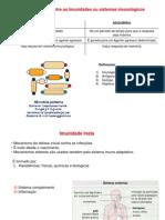 imunidade_inata TALITA