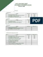 Data Dan Maklumat_main Page