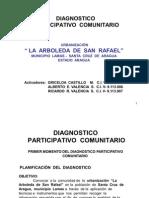 Diagnostico Participativo rio La Arboleda