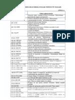 Lista Standardelor Si Normativelor Tehnice in Vigoare